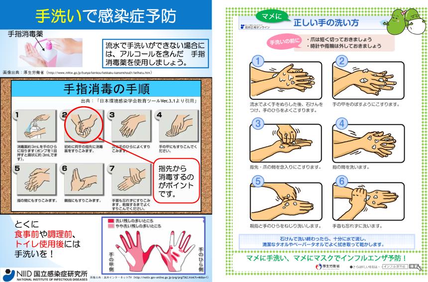 手指消毒・手洗いの方法